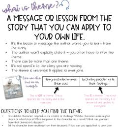 Teaching Literary Theme in Upper Elementary [ 1024 x 768 Pixel ]