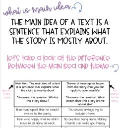 Teaching Literary Theme in Upper Elementary [ 1024 x 769 Pixel ]