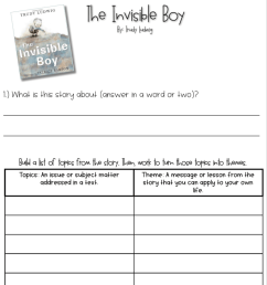 Teaching Literary Theme in Upper Elementary [ 1024 x 770 Pixel ]
