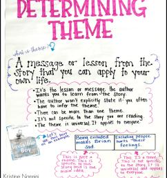 Teaching Literary Theme in Upper Elementary [ 1024 x 850 Pixel ]