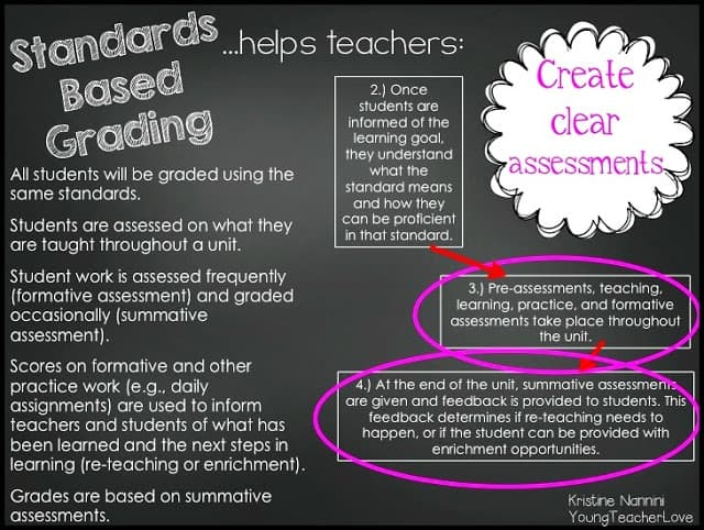 Walking Through Standards Based Grading Part 2  Young Teacher Love