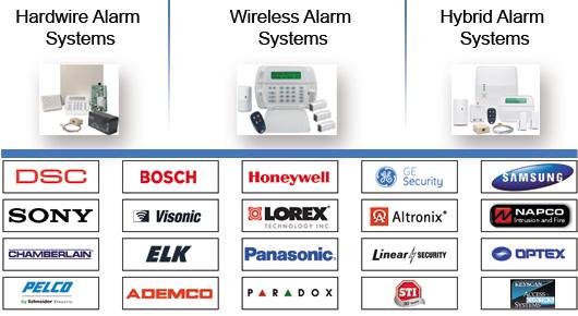 Dsc Powerseries 9047 Wireless Alarm System