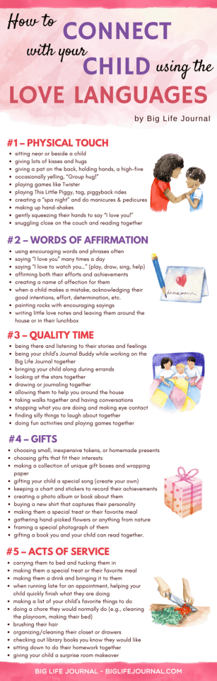 love_languages_kids_infographic_2048x2048.png, Brittany LaFleur, Your Best Self Therapy