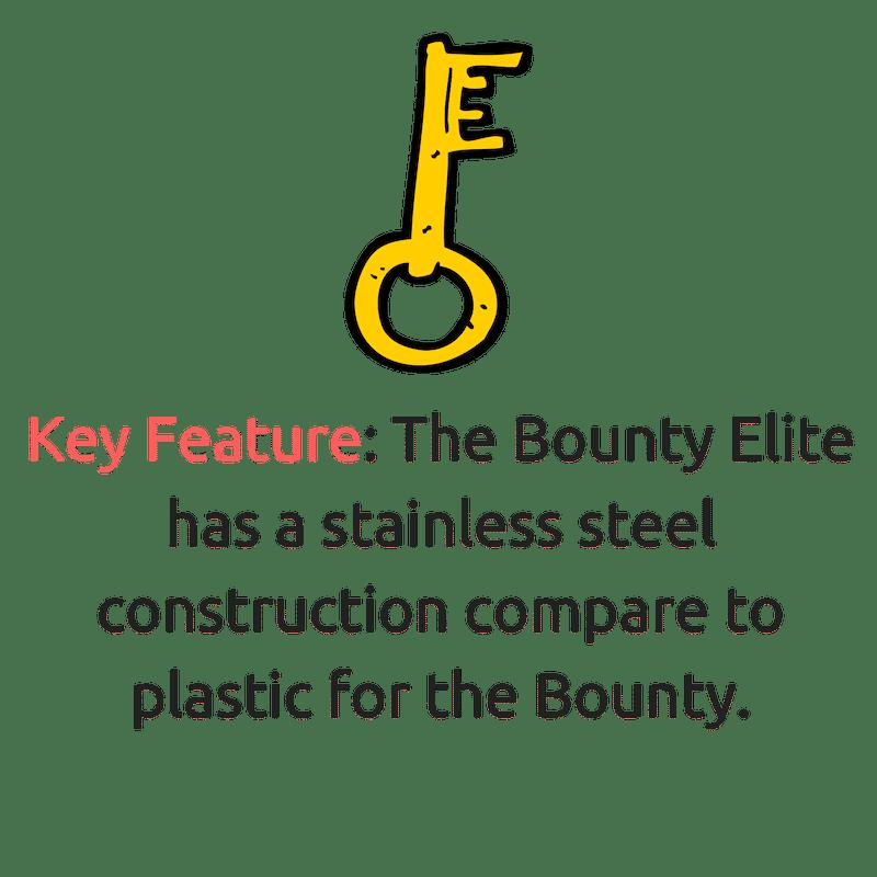 Miracle Gro Aerogarden Bounty Elite Reviews