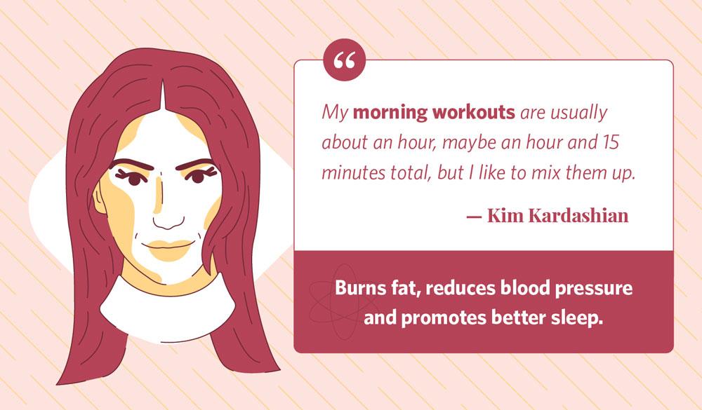 kim kardashian's morning routine