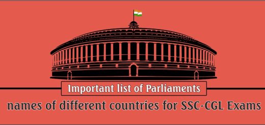 Important List of Parliaments names of Different countries for SSC-CGL Exams