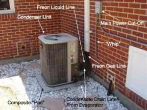 How To Clean Central Air Conditioning Condenser Coils