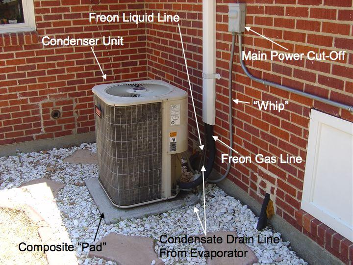 Home Air Conditioner Evaporator Coil Replacement Cost