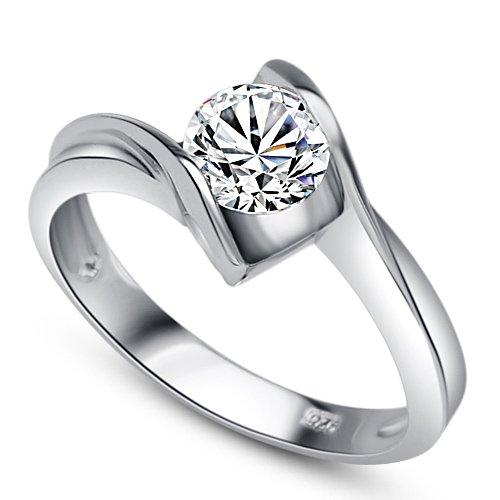 Ring Education  Metals  Your Diamond Guru