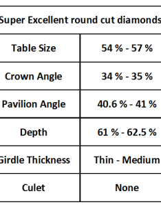 Table with the perfect diamond proportions also what are cut for maximum sparkle rh yourdiamondteacher