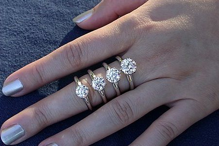 What S The Average Diamond Size For An Engagement Ring In 2017