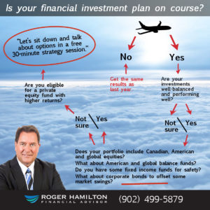 Is Your Financial Investment Plan On Course?