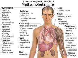 Where Can I Find Treatment for Meth Addiction  Your