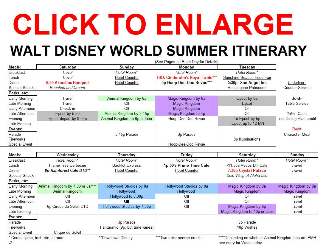 A New Summer Itinerary For