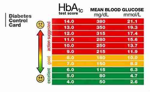 printable blood sugar chart1