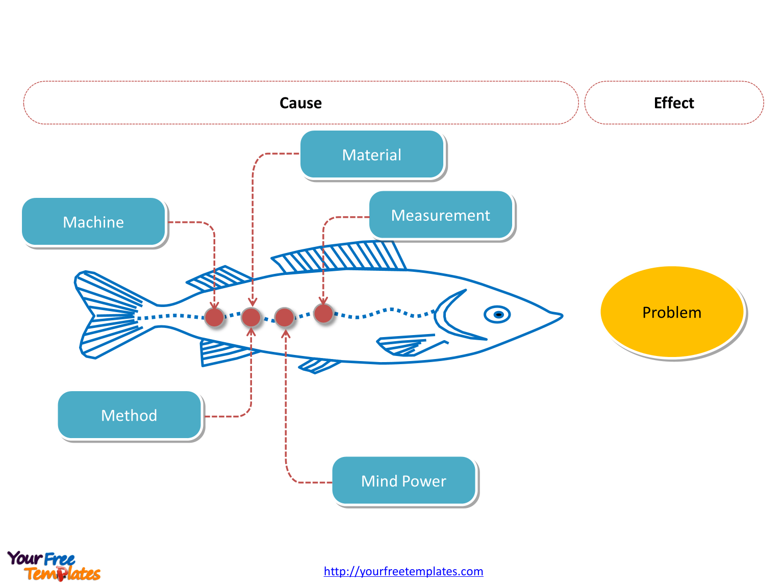 hight resolution of free editable fishbone diagram