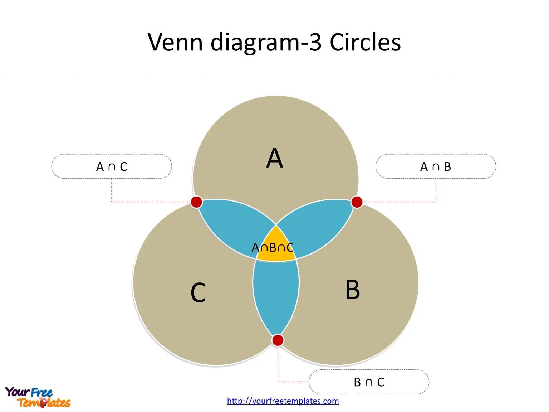 hight resolution of venn diagram template