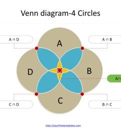 venn diagrams template with four circles [ 1535 x 1151 Pixel ]