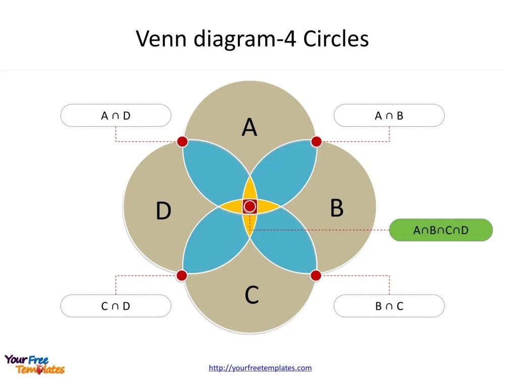 medium resolution of venn diagrams template with four circles