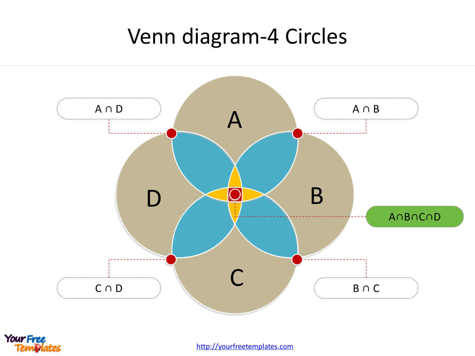 hight resolution of venn diagrams template with four circles