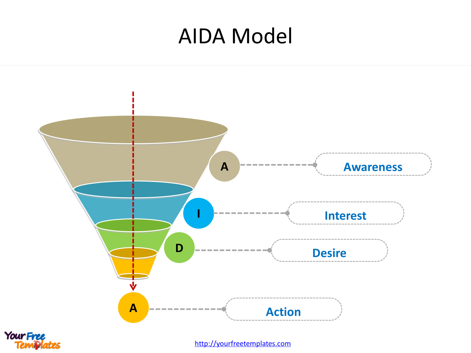 hight resolution of aida marketing diagram of attention interest desire and action
