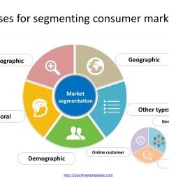 market segmentation diagram [ 1535 x 1151 Pixel ]