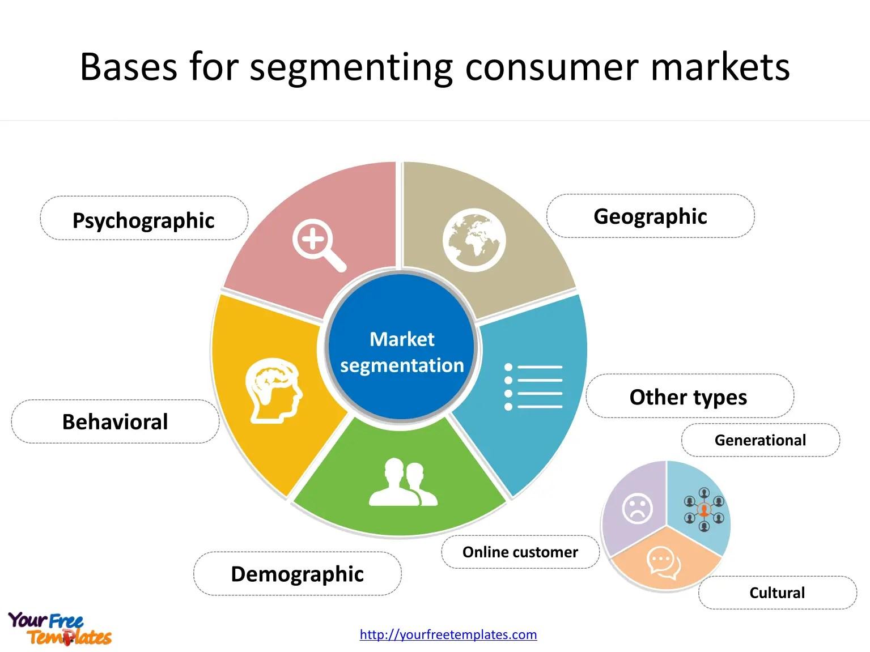 hight resolution of market segmentation diagram