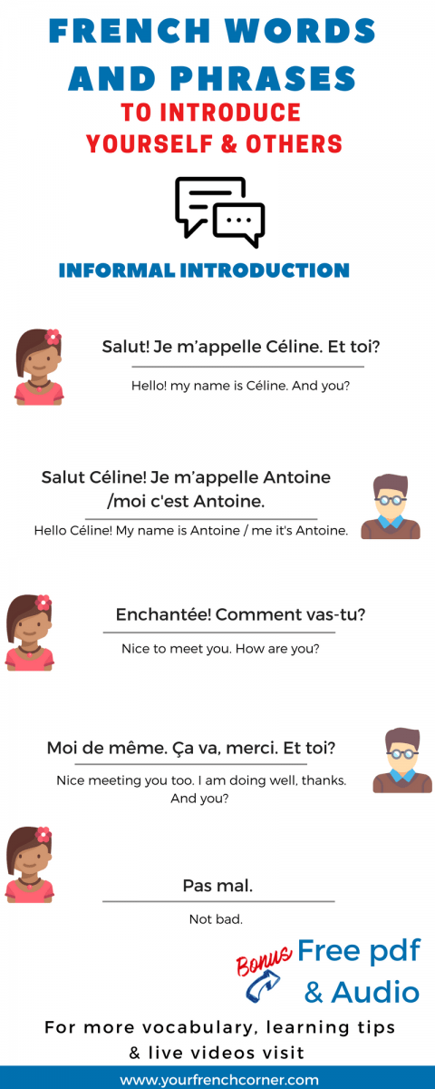 How to introduce yourself and others in french a practical guide introduce yourself in french informal m4hsunfo