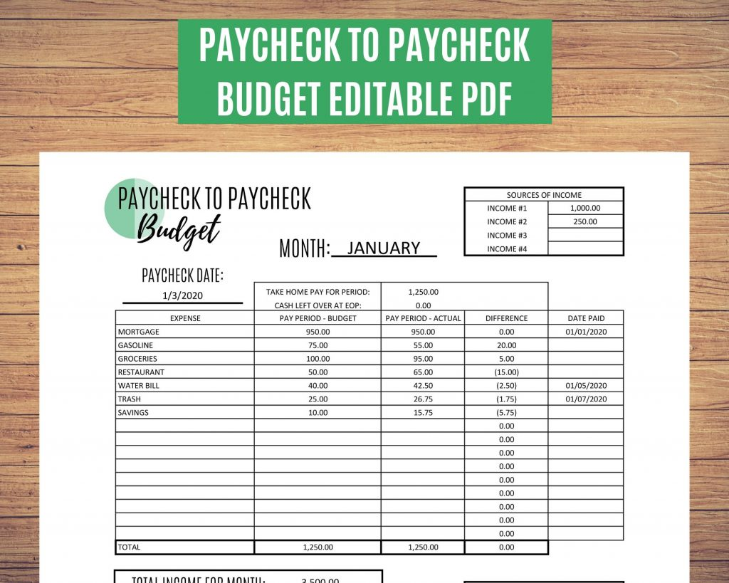 How To Budget Your Paycheck And Never Be Poor