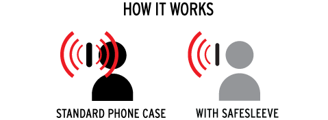 Mobile Phone Radiation Health Risks