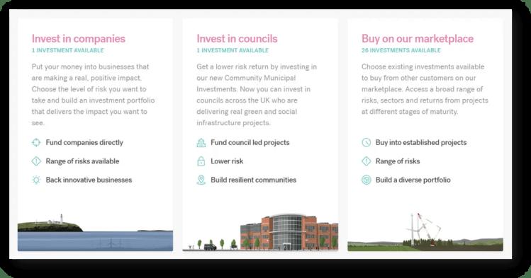 Impact investment options at Abundance platform