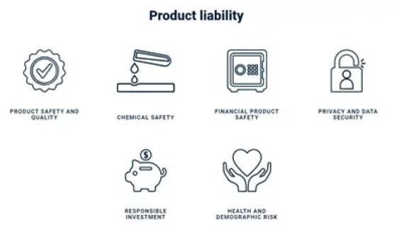 MSCI ESG - Social Product Liability definition