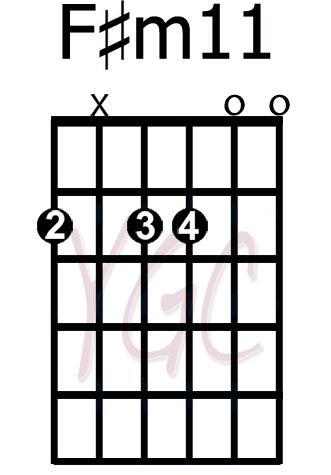 F M11 Guitar Chord : guitar, chord, F#m11, YourGuitarChords