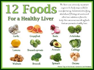www.healthyfoodkaman.blogspot.com