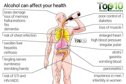 How Does Alcohol Affect The Liver? More Serious Than You ...