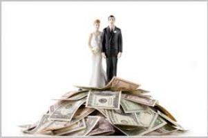 Malta Wedding Cost