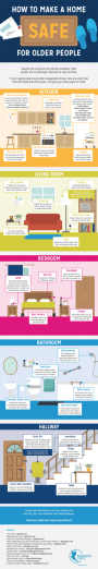 How to Make a Home Safe for Elderly - An Infographic from Bluebird Care