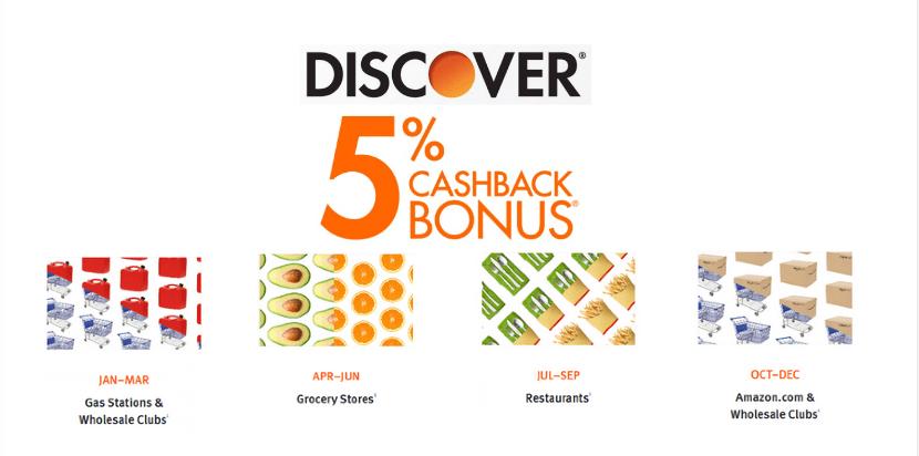 Only Four Days Left To Maximize Discover's Quarterly Bonus Categories