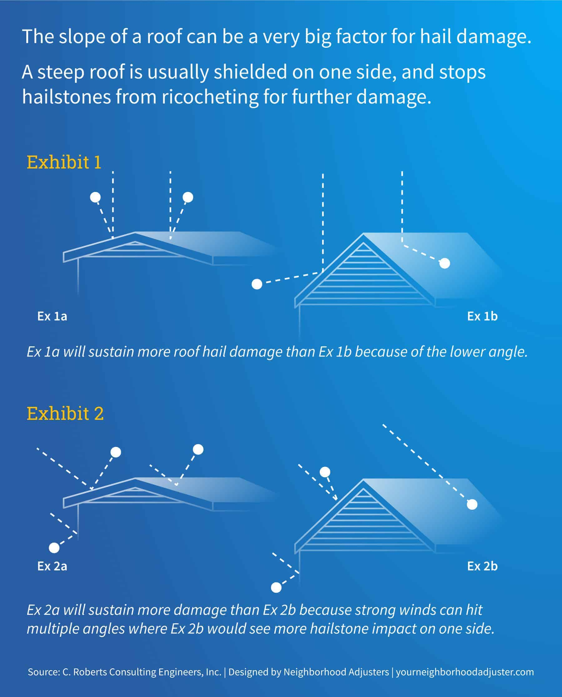hight resolution of hail damage roof slope examples