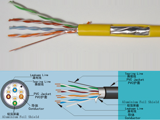 Rj Connectors Cross Over Cat Ethernet Cables And Cat Wiring