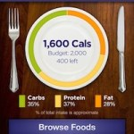 10 iPhone Apps to Help You Track Nutritious Eating on the Go