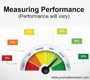 Evaluation Assessment, performance review, measuring success, savvy sales tip