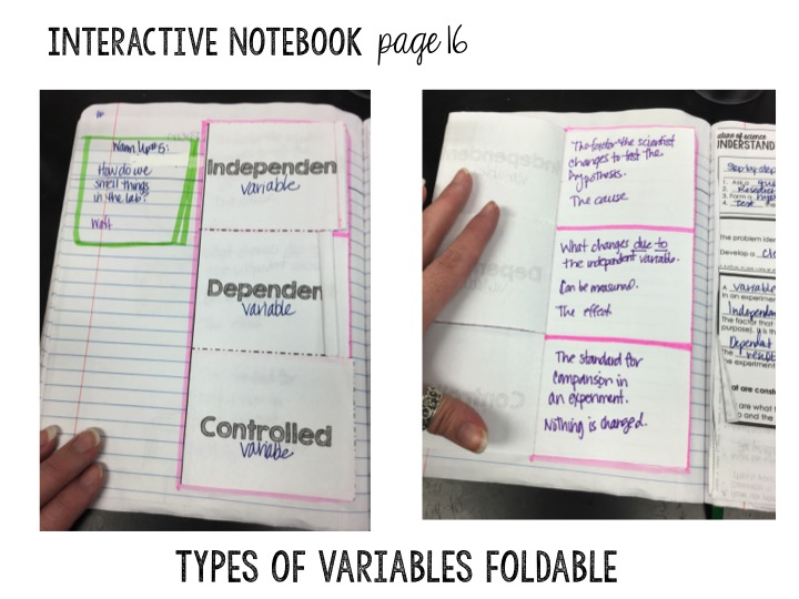 variables foldable