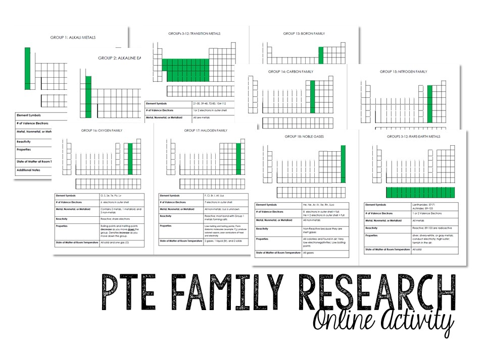 Periodic Table of Elements Family Research & Scavenger
