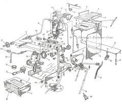 Parts of an Espresso Machine that Every Barista Should