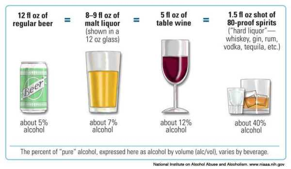 Alcohol Cancer Risk