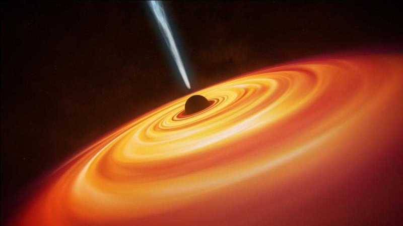Supermassive Blackhole