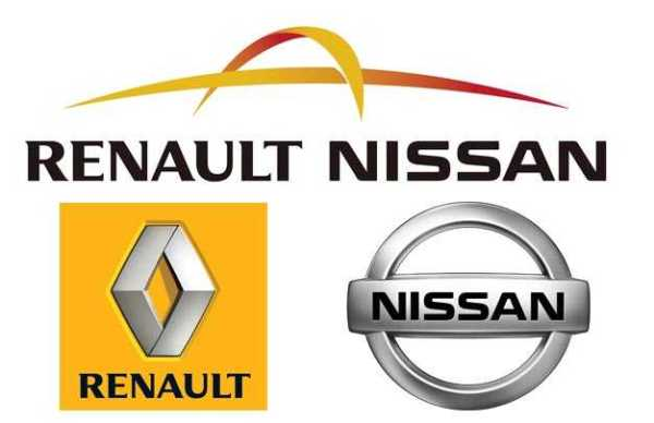 Renault and Nissan Partnership