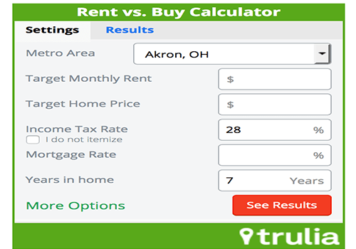Trulia Rent Vs. Buy Mortgage Calculator Widget