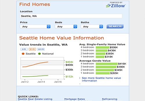 Zillow Home Search Widget